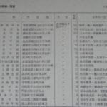 日本会議、森友学園…<br/>元解放同盟員・菅野完に<br/>メディアが忖度!?(後編)